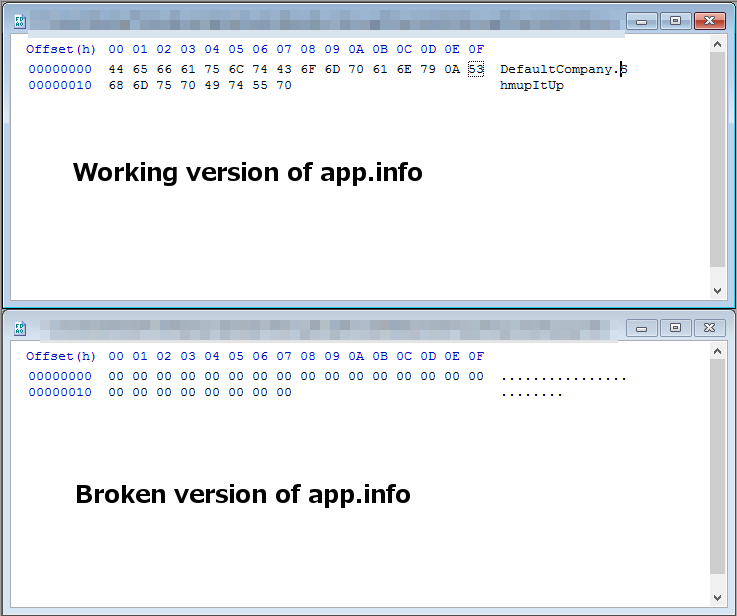 Two images of app.info from a working Unity build and a broken Unity build. The former has text listing the company name and app info. The latter is a series of binary zeroes.